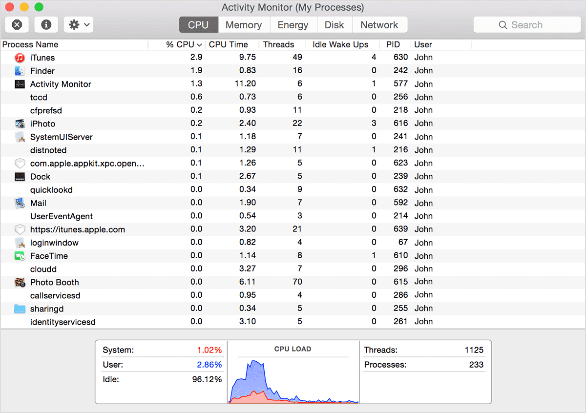 The activity monitor app from macOS. It is on the CPU tab, which shows what percentage of the computer's main processor - the CPU - each of the apps are using.