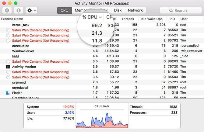 The CPU tab of the activity monitor from macOS. It is highlighting that the kernel_task process is using 99.2% of the CPU