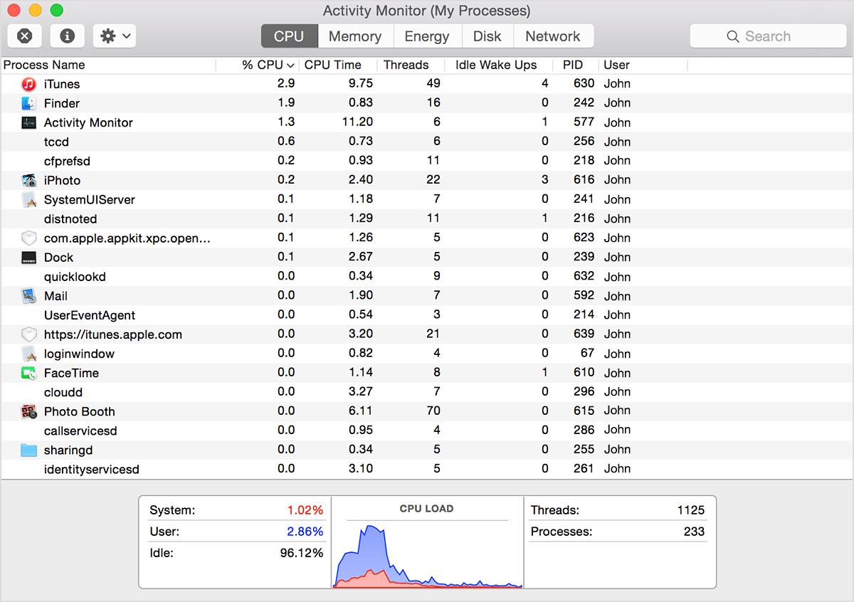 CPU pane