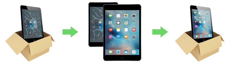 Send your iPad from Gretna, Dumfries and Galloway to SimplyFxIt for a FAST repair.