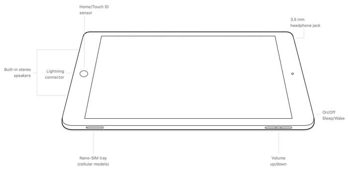 line art image of an iPad (5th generation), showing the main buttons and connectors.